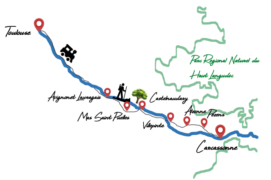 itinéraire 8 jours le long du canal du midi